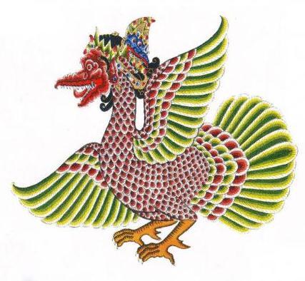 Gambar Wayang Ramayana dan Babakan Cerita
